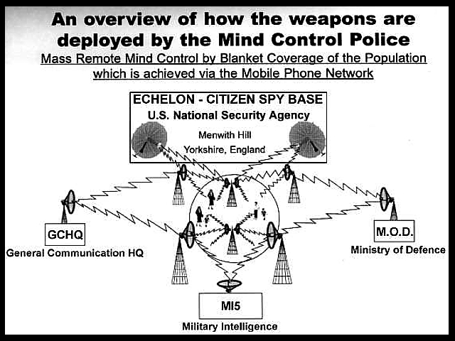 Ban of Radiofrequency Weapons | Targeted Individuals Canada